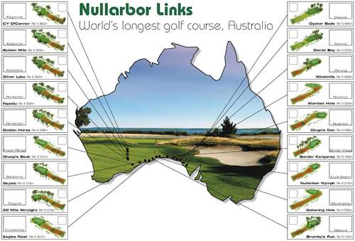 Nullarbor Links Australia - the World's Longest Golf Course